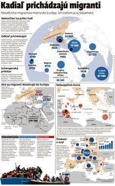 Kadiaľ prichádzajú migranti?