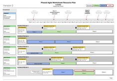 Powerpoint Resource Plan Template For Agile Projects  Microsoft