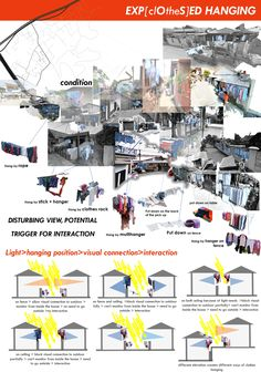 This diagram shows an interesting spatial phenomenon found in site, the exposed clothes hanging activity, which happens mostly in rural area of site, and its relation with road, building position, and light & shadow, and also how this activity works as an interface that triggers society's interaction in site.