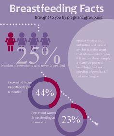 breastfeeding facts 1