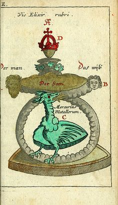 023-Joh. Michaelis Faustij ... Compendium alchymist….1706-Johann Michael Faust