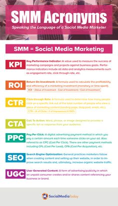 Acronyms for the Social Media Marketer [Infographic] | Social Media Today