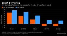 Hammond to Borrow Extra $125 Billion as Growth Slows, PwC Says.