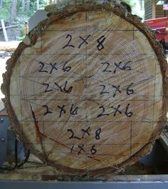 Woodworking Equipment An example of how to lay out a log to cut a certain dimension lumber, use material for making stickers, stakes, etc. Used Woodworking Tools, Woodworking Plans, Woodworking Projects, Woodworking Equipment, Lumber Mill, Wood Mill, Portable Saw Mill, Portable Bandsaw Mill, Chainsaw Mill