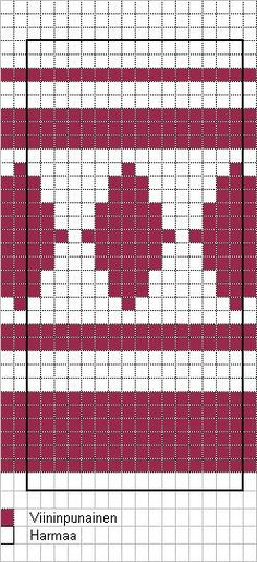 Knitting Charts, Knitting Stitches, Knitting Socks, Knitting Patterns, Knit Crochet, Weaving, Handmade, Crafts, Knit Socks