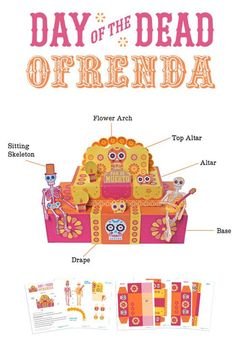 Ofrenda Ideas Day of the Dead? How to make an ofrenda. Use our template to make your own ofrenda Day of the Dead.