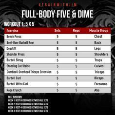 Four week full body training program that utilizes German Volume Training and descending rest periods to maximize muscle building, strength and fat loss Workout Splits, Aerobics Workout, Dumbbell Workout, Weight Training Workouts, Fun Workouts, Core Workouts, Daily Workouts, Training Exercises, Bodybuilding Training