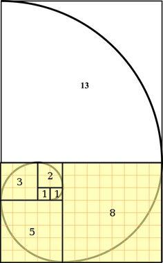 The Helpful Art Teacher: Fibonacci SPIRAL