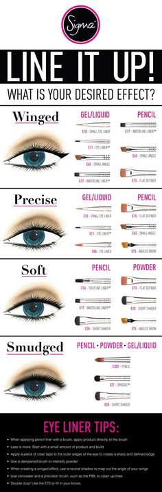 Best Makeup Brushes for Eyeliner Makeup by Makeup Tutorials at http://makeuptutorials.com/makeup-tutorials-beauty-tips