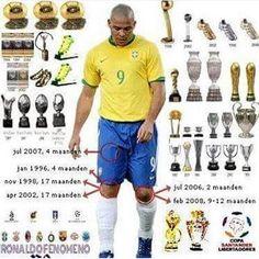 They killed him the knees Club Football, God Of Football, Football Icon, World Football, Sport Football, Football Players, Soccer, Champions League, Ronaldo 9