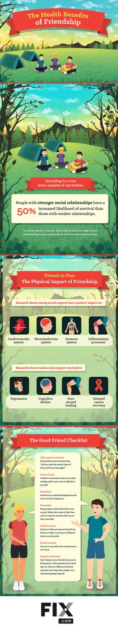 Learn how to make more friends and be a better friend, and why doing so could improve your health and lengthen your life!