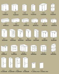 meuble de cuisine dimension standard