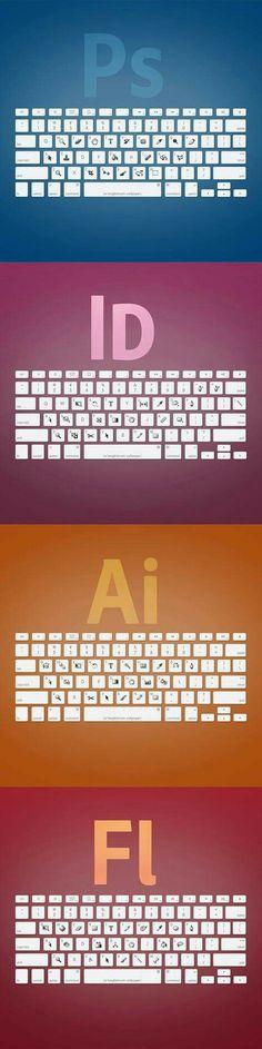 Os principais atalhos do Adobe para ajudar os aspirantes a designer a se especializarem! Graphisches Design, Graphic Design Tutorials, Graphic Design Inspiration, Tool Design, Creative Inspiration, Mises En Page Design Graphique, Pc Photo, Poster Design, Keyboard Shortcuts