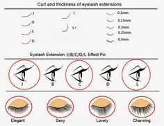 Tips On Eyelash Extension Application – 3 | Goodyardhair-The Professional Hair…