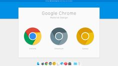 Google Chrome Material Design Icons For OS X Yosemite (ICNS) and Windows 7, 8, 10 (ICO) In Depth View