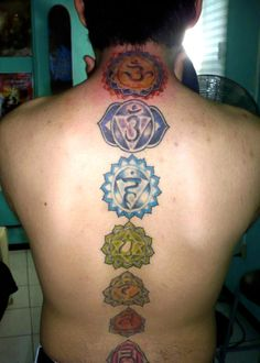 chakras tattoo, back of my right leg only more colorful!!