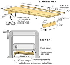 Auxiliary planer bed. It will allow you to plane thin stock or bevels. Free plan.