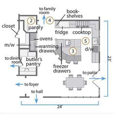 Kitchen Floor Plan great kitchen floor plan. | home :: kitchen & pantry | pinterest