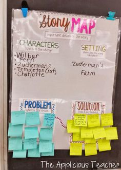 Problem and solution interactive anchor chart. Love this idea! Make the chart ahead of time and laminate. Use over and over again with dry erase marker or sticky notes! Reading Strategies, Reading Skills, Teaching Reading, Guided Reading, Reading Comprehension, Shared Reading, Close Reading, Learning, Reading Anchor Charts
