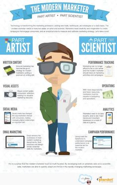cool infographics - Google Search