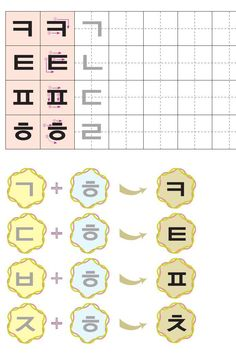 Korean Words Learning, Korean Language Learning, Sons Do Alfabeto, Korean Handwriting, Learning Languages Tips, Alphabet Code, Learn Hangul, Korean Alphabet, South Korea Travel