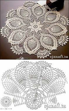 How to Crochet Wave Fan Edging Border Stitch Free Crochet Doily Patterns, Crochet Doily Diagram, Crochet Mandala, Crochet Chart, Thread Crochet, Crochet Designs, Crochet Stitches, Yarn Thread, Crochet Dollies