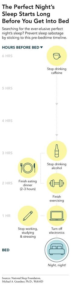 This is the ultimate bedtime routine for better sleep - Health world Get Healthy, Healthy Habits, Healthy Life, Healthy Living, Healthy Sleep, Health Tips, Health And Wellness, Health Fitness, Stop Drinking Alcohol