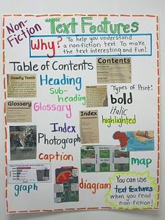 non fiction text feature anchor chart w. examples... could even turn it into a n.f. text feature wall having kiddos add to it as they encounter them in their reading.