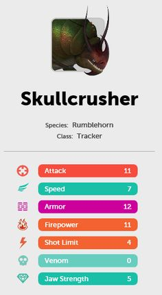 Skullcrusher  HTTYD 2