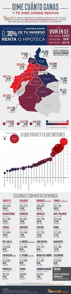Y si estás buscando mudarte a Ciudad de México, esto te será útil: | 18 Infografías que te harán cambiar la forma de ver a México