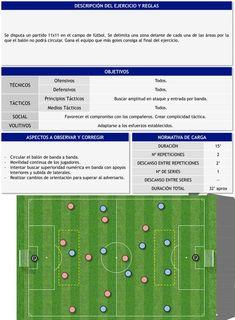91 Ideas De Entrenamiento Futbol En 2021 Entrenamiento Futbol Entrenamiento Fútbol