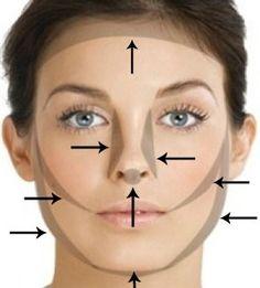 Conócete y aplica el maquillaje de manera correcta. En #lacole te enseñamos #colegiaturacolombianadecosmetologia #aprendeconlosmejores #maquillajeprofesional