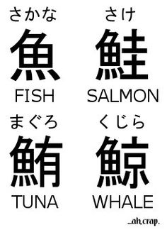 Fish kanji. About three years ago, I was working as an ALT in a junior high ...    spamfromjapan.com