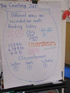 math-first week of school with Chrysanthemum
