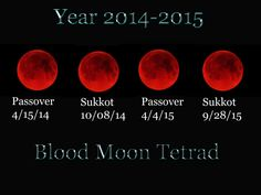 end of times blood moon | Get ready. Blood Moons are coming! | End Time Bible Prophecy