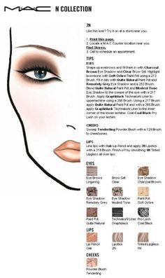 Mac Face charts