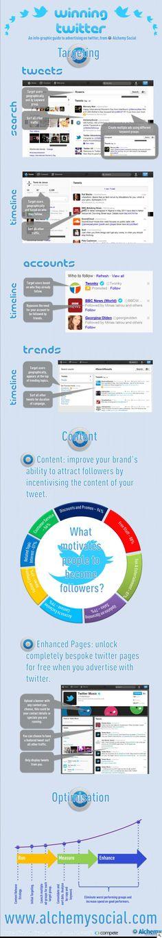 [Infographie] Le guide de la publicité sur #Twitter  #socialmedia