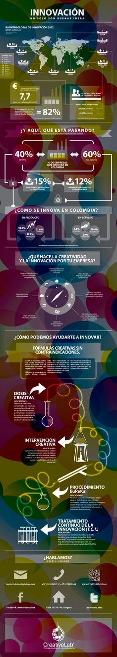 Creativlab Colombia, excelente consultora