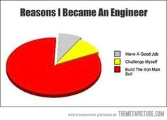 Why I became an engineer…
