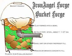 Bucket Forge Knife Making Tools, Iron Steel, Blacksmithing, Concrete, Bucket, Blacksmith Shop, Steel, Buckets, Blacksmith Forge
