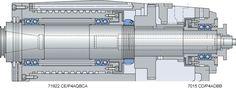High-capacity D design bearings