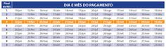 RN POLITICA EM DIA: BOLSA FAMÍLIA INICIA PAGAMENTO DE NOVEMBRO.