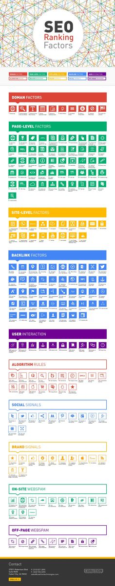 200 SEO Ranking Factors Infographic