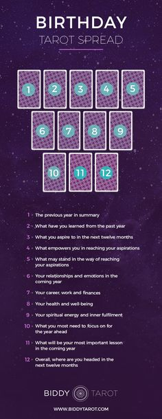 What Are Tarot Cards? Made up of no less than seventy-eight cards, each deck of Tarot cards are all the same. Tarot cards come in all sizes with all types of artwork on both the front and back, some even make their own Tarot cards What Are Tarot Cards, Diy Tarot Cards, Tarot Card Spreads, 3 Card Tarot Spread, Tarot Astrology, Oracle Tarot, Tarot Card Meanings, Meaning Of Tarot Cards, Tarot Learning