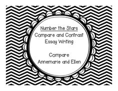 rate essay writing