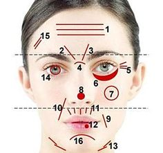 Face Mapping: How to read your lines and wrinkles. Our facial features can be a signal to what's going on inside our bodies. Beauty Secrets, Diy Beauty, Beauty Skin, Beauty Hacks, Beauty Advice, Health And Beauty Tips, Health And Wellness, Health Tips, Health Fitness