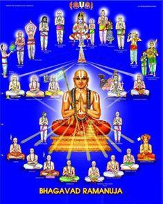 RamanujaCharya - Sri = Laxmi - Acharya One Who Teaches by His Character Hanuman Images, Lord Krishna Images, Om Namah Shivaya, Saints Of India, Bal Krishna, Happy Navratri, Lord Vishnu Wallpapers, Bhakti Yoga, Radha Krishna Wallpaper