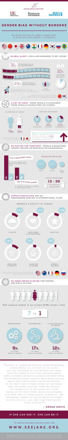 31% of speaking roles in movies go to women. In romance novels, the heroine is always the star.