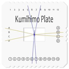 Using the Kumihimo Square Plate to Create Square Braids - Fire Mountain Gems and Beads
