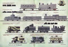 бронепоезда